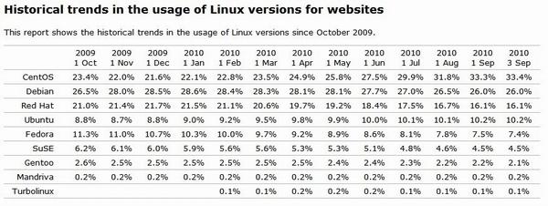 os-linux-1.jpg