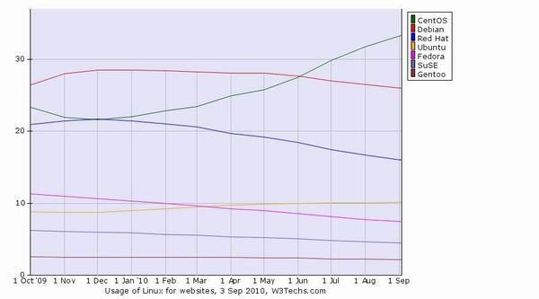 os-linux-2.jpg